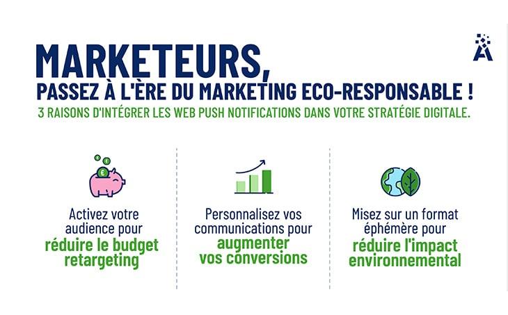 Marketeurs, avez-vous pris le virage du Marketing (eco)Responsable ?