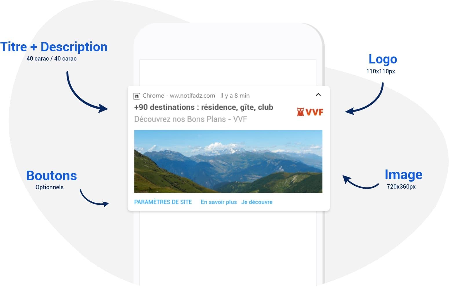 Exemple Web Push Notification Adrenalead